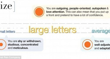 WHAT DOES YOUR HANDWRITING SAY ABOUT YOU? STUDY FINDS MORE THAN 5,000 PERSONALITY TRAITS THAT ARE LINKED TO HOW WE WRITE