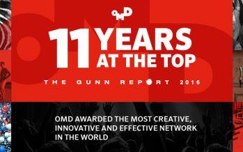 OMD wins most creative agency award
