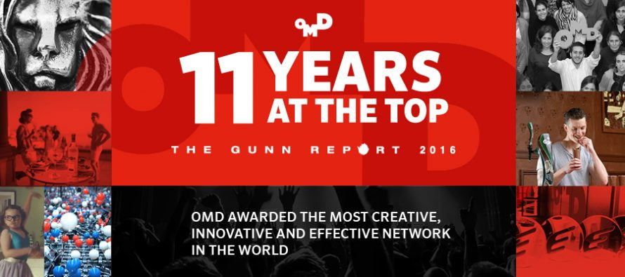 OMD wins most creative agency award